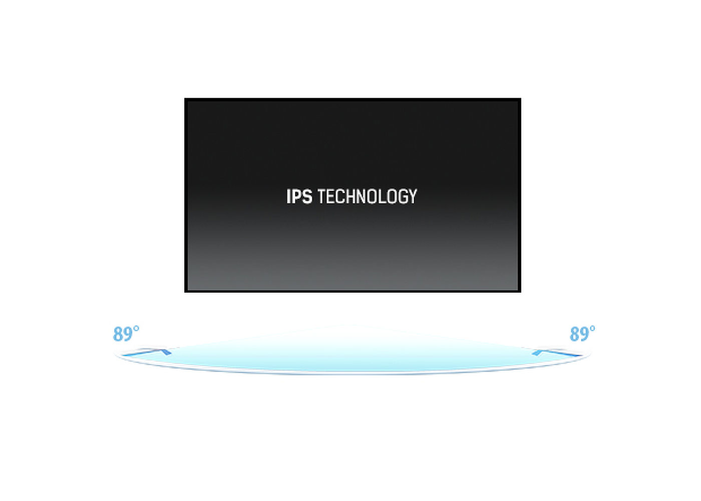IPS TECHNOLOGY