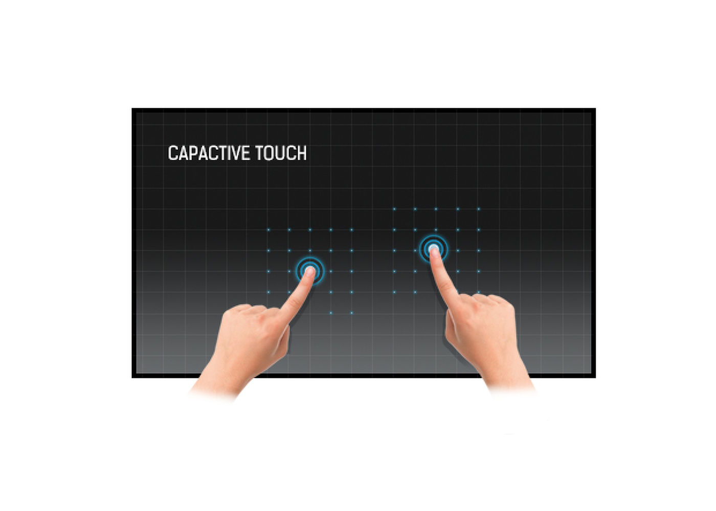TOUCH TECHNOLOGY - CAPACITIVE