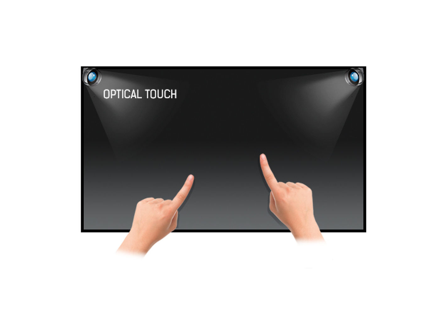 TOUCH TECHNOLOGY - OPTICAL